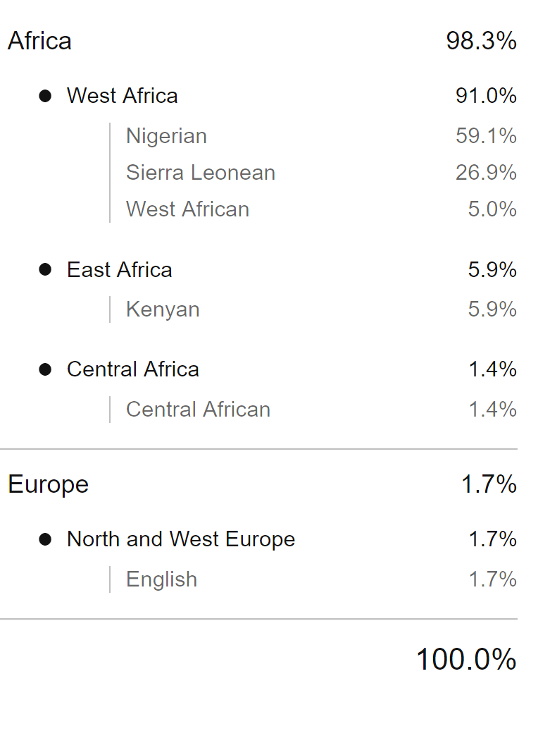 MyHeritage DNA Results Mum