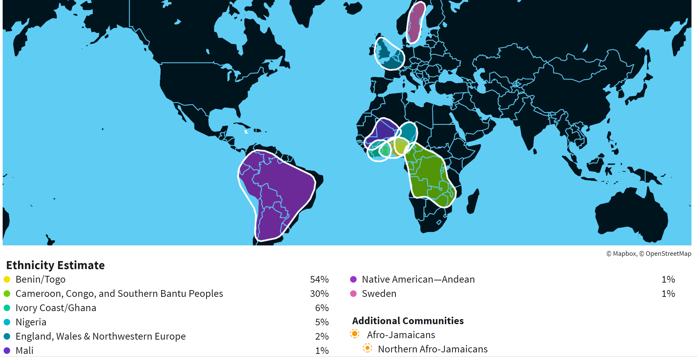 My Ancestry Results